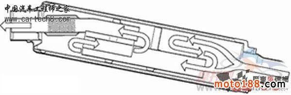 摩托车排气管的结构剖析图