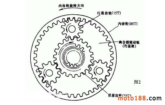 名流CH100踏板摩托车的三挡自动变速器